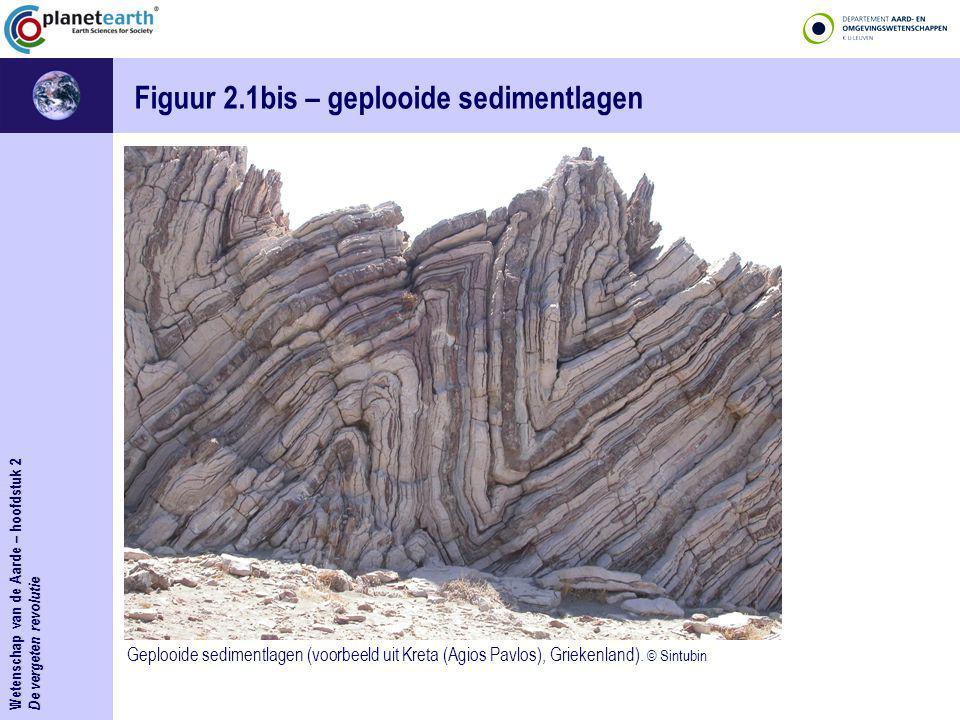 Wetenschap van de Aarde – hoofdstuk 2 De vergeten revolutie Figuur 2.2 – relatieve ouderdomsbepaling Principe van relatieve ouderdomsbepaling op basis van afsnijdings- en doorsnijdingsrelaties: de discordantie (4) snijdt geplooide lagen (1) maar ook een magmatische intrusie (3); de discordantie vertegenwoordigt een periode van afbraak; in sedimentlaag A boven de discordantie vinden we insluitsels van de magmatische intrusie; deze magmatische intrusie (3) is ook jonger dan de plooifase (1) en de geassocieerde aders (2); de breuk (5) doorsnijdt de sedimentlagen F en G niet; dit wil zeggen dat de breukactiviteit zich heeft voorgedaan tussen de afzetting van laag E en van laag F.