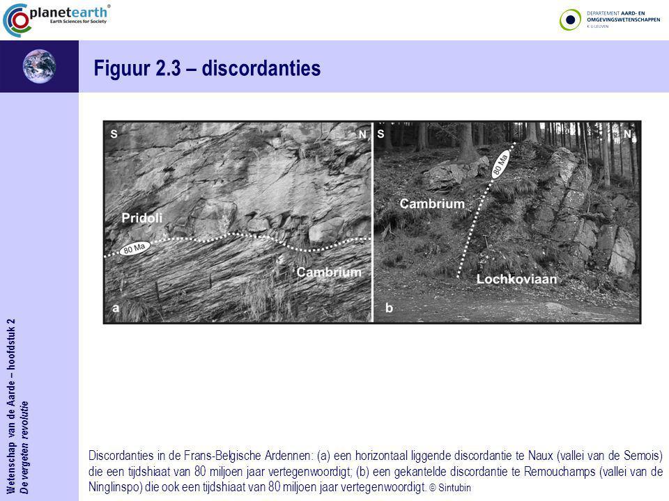 Wetenschap van de Aarde – hoofdstuk 2 De vergeten revolutie Figuur 2.3bis – discordanties Discordanties in de Frans-Belgische Ardennen: (a) een horizontaal liggende discordantie te Naux (vallei van de Semois) die een tijdshiaat van 80 miljoen jaar vertegenwoordigt.