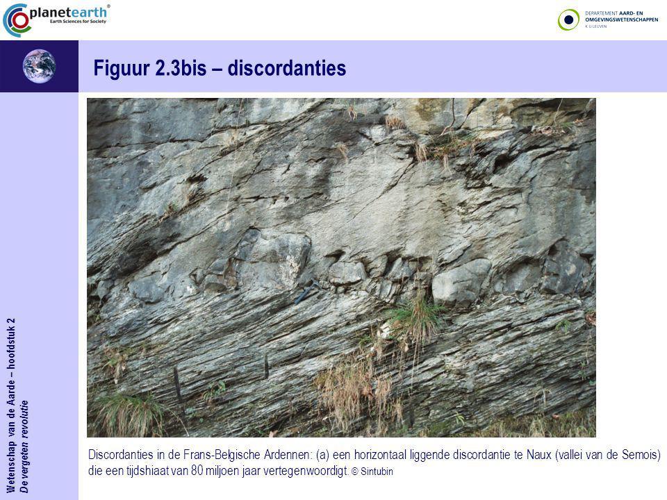 Wetenschap van de Aarde – hoofdstuk 2 De vergeten revolutie Figuur 2.3ter – discordanties Discordanties in de Frans-Belgische Ardennen: (b) een gekantelde discordantie te Remouchamps (vallei van de Ninglinspo) die een tijdshiaat van 80 miljoen jaar vertegenwoordigt.