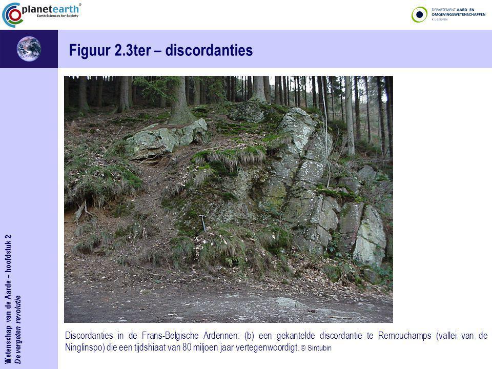 Wetenschap van de Aarde – hoofdstuk 2 De vergeten revolutie Figuur 2.4 – de stratigrafische kolom De globale stratigrafische kolom wordt samengesteld door het correleren van lithostratigrafische secties die terug te vinden zijn in verschillende ontsluitingsgebieden (secties A tot E); deze correlatie gebeurt aan de hand van bijvoorbeeld een discordantie of karakteristieke gesteentepakketten (aangeduid door stippellijnen).