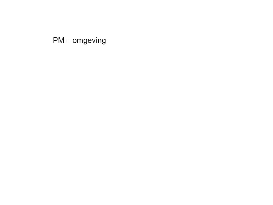 PM – omgeving