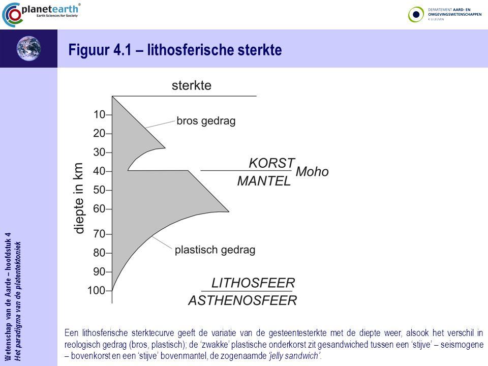 Wetenschap van de Aarde – hoofdstuk 4 Het paradigma van de platentektoniek Figuur 4.2 – lithosfeer versus asthenosfeer De buitenste schil van de Aarde kan opgedeeld worden op basis van samenstelling – korst versus mantel – of op basis van reologie (zie figuur 4.1) – lithosfeer versus asthenosfeer.