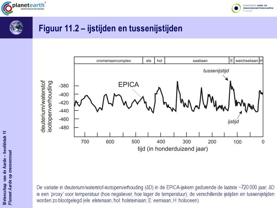 Wetenschap van de Aarde – hoofdstuk 11 Planeet Aarde op mensenmaat Figuur 11.2 – ijstijden en tussenijstijden De variatie in deuterium/waterstof-isotopenverhouding (  D) in de EPICA-ijskern gedurende de laatste ~720.000 jaar;  D is een 'proxy' voor temperatuur (hoe negatiever, hoe lager de temperatuur); de verschillende ijstijden en tussenijstijden worden zo blootgelegd (els: elsteriaan; hol: holsteiniaan; E: eemiaan; H: holoceen).