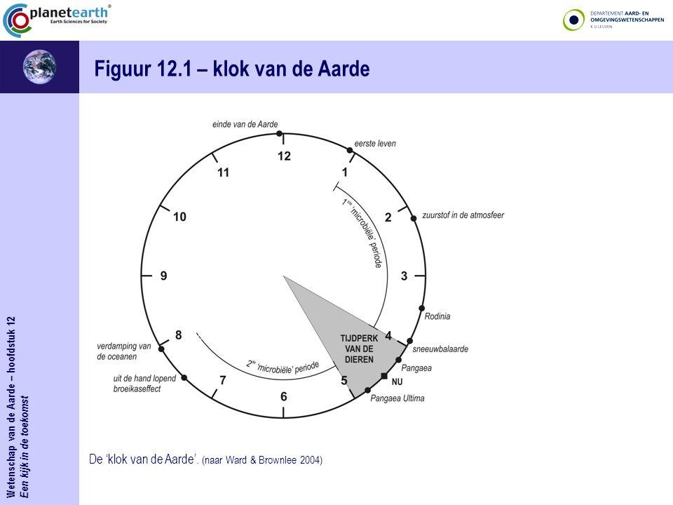Een kijk in de toekomst Figuur 12.1 – klok van de Aarde De 'klok van de Aarde'. (naar Ward & Brownlee 2004)