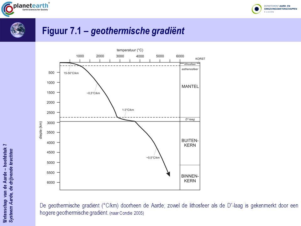 Systeem Aarde, de drijvende krachten Figuur 7.1 – geothermische gradiënt De geothermische gradiënt (°C/km) doorheen de Aarde; zowel de lithosfeer als