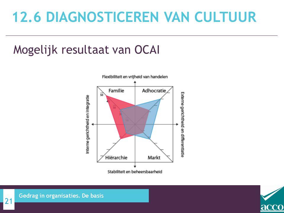 Mogelijk resultaat van OCAI 12.6 DIAGNOSTICEREN VAN CULTUUR 21 Gedrag in organisaties. De basis