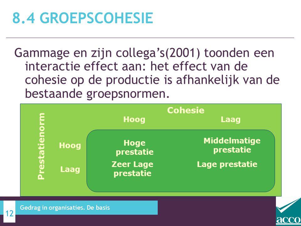 Gammage en zijn collega's(2001) toonden een interactie effect aan: het effect van de cohesie op de productie is afhankelijk van de bestaande groepsnor