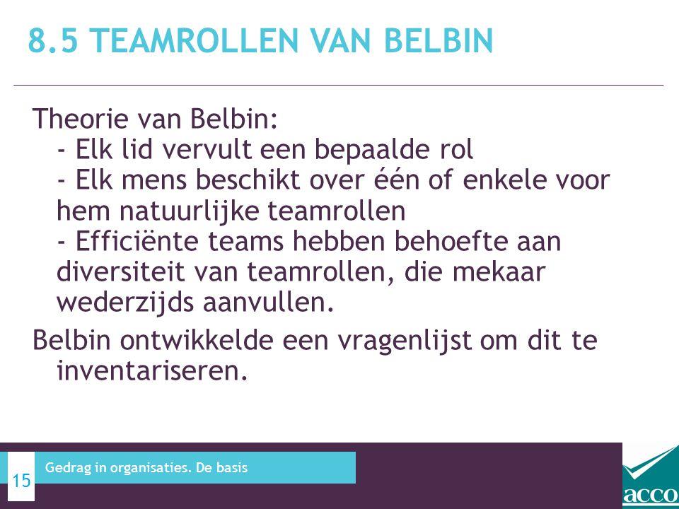 Theorie van Belbin: - Elk lid vervult een bepaalde rol - Elk mens beschikt over één of enkele voor hem natuurlijke teamrollen - Efficiënte teams hebbe
