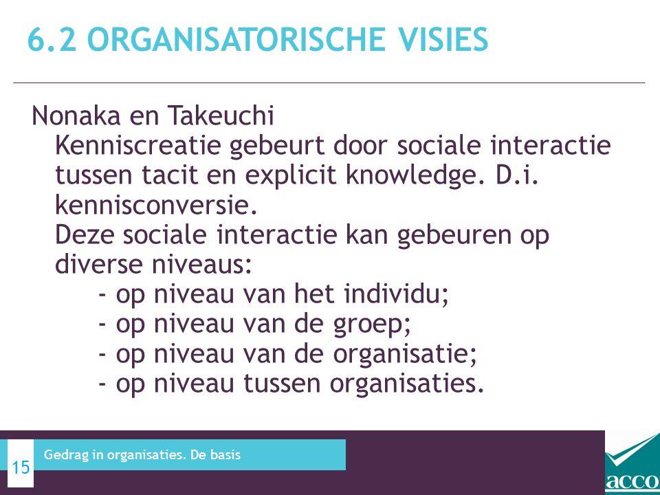 Nonaka en Takeuchi Kenniscreatie gebeurt door sociale interactie tussen tacit en explicit knowledge. D.i. kennisconversie. Deze sociale interactie kan