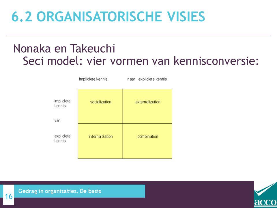 Nonaka en Takeuchi Seci model: vier vormen van kennisconversie: 6.2 ORGANISATORISCHE VISIES 16 Gedrag in organisaties. De basis