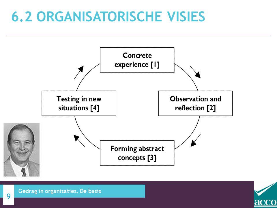 6.2 ORGANISATORISCHE VISIES 9 Gedrag in organisaties. De basis