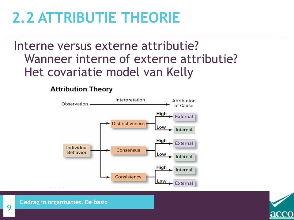 Interne versus externe attributie? Wanneer interne of externe attributie? Het covariatie model van Kelly 2.2 ATTRIBUTIE THEORIE 9 Gedrag in organisati