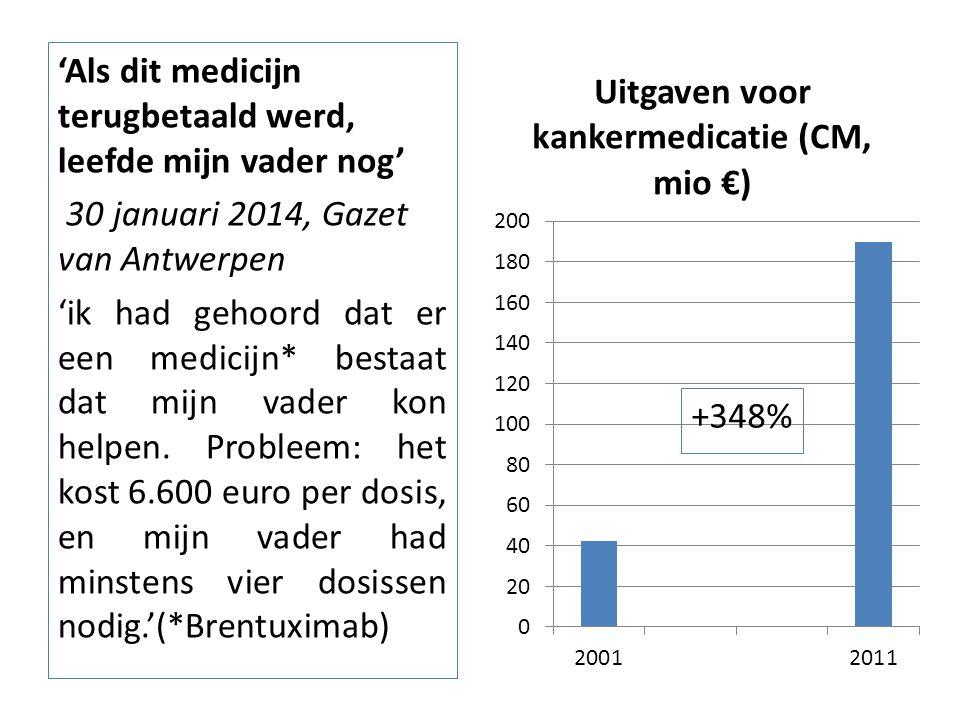 'Als dit medicijn terugbetaald werd, leefde mijn vader nog' 30 januari 2014, Gazet van Antwerpen 'ik had gehoord dat er een medicijn* bestaat dat mijn