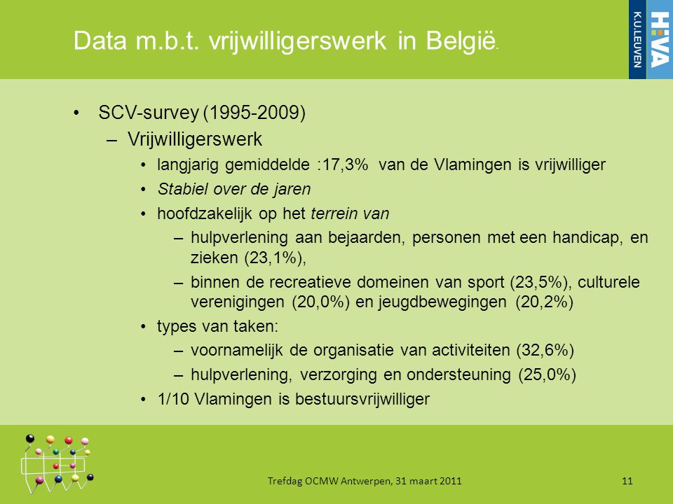 Data m.b.t. vrijwilligerswerk in België.