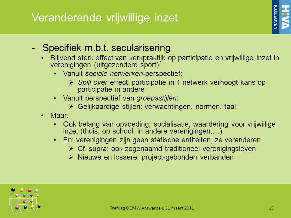 Veranderende vrijwillige inzet -Specifiek m.b.t.