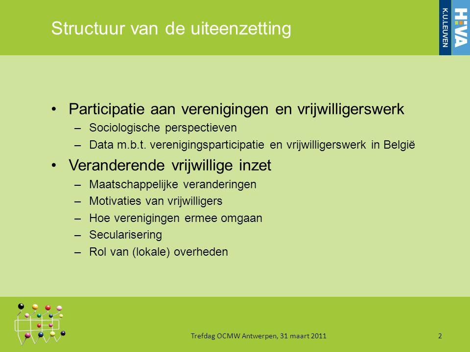 Structuur van de uiteenzetting Participatie aan verenigingen en vrijwilligerswerk –Sociologische perspectieven –Data m.b.t.