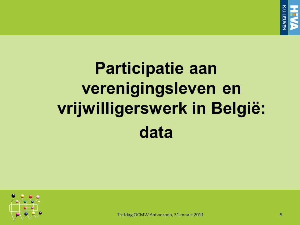 Participatie aan verenigingsleven en vrijwilligerswerk in België: data Trefdag OCMW Antwerpen, 31 maart 20118