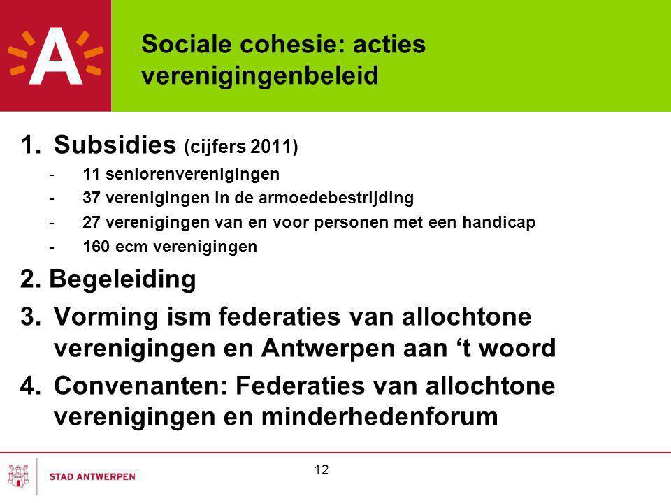 Sociale cohesie: acties verenigingenbeleid 1.Subsidies (cijfers 2011) -11 seniorenverenigingen -37 verenigingen in de armoedebestrijding -27 verenigingen van en voor personen met een handicap -160 ecm verenigingen 2.
