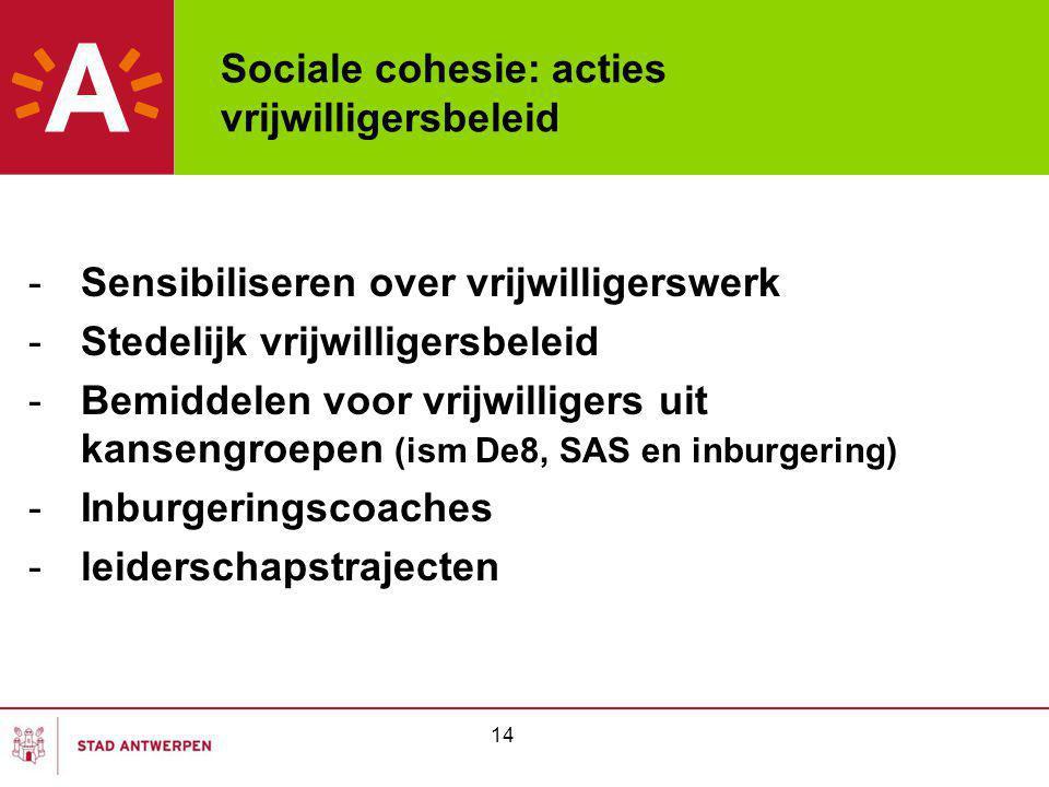 Sociale cohesie: acties vrijwilligersbeleid -Sensibiliseren over vrijwilligerswerk -Stedelijk vrijwilligersbeleid -Bemiddelen voor vrijwilligers uit kansengroepen (ism De8, SAS en inburgering) -Inburgeringscoaches -leiderschapstrajecten 14