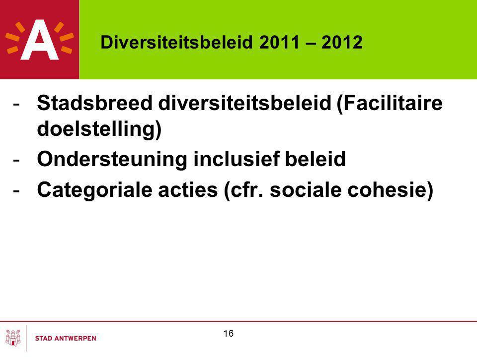Diversiteitsbeleid 2011 – 2012 -Stadsbreed diversiteitsbeleid (Facilitaire doelstelling) -Ondersteuning inclusief beleid -Categoriale acties (cfr. soc