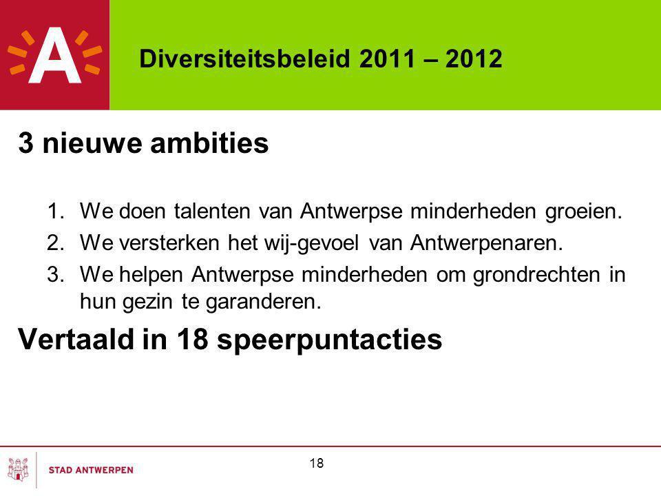 Diversiteitsbeleid 2011 – 2012 3 nieuwe ambities 1.We doen talenten van Antwerpse minderheden groeien. 2.We versterken het wij-gevoel van Antwerpenare