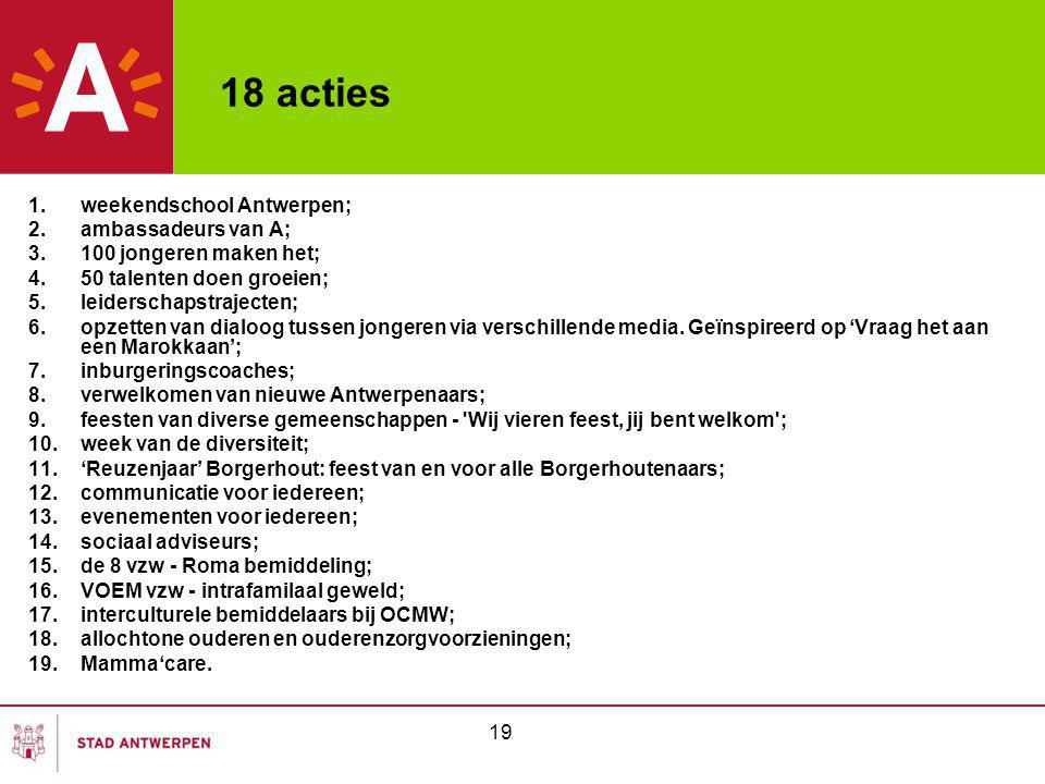 19 18 acties 1.weekendschool Antwerpen; 2.ambassadeurs van A; 3.100 jongeren maken het; 4.50 talenten doen groeien; 5.leiderschapstrajecten; 6.opzetten van dialoog tussen jongeren via verschillende media.