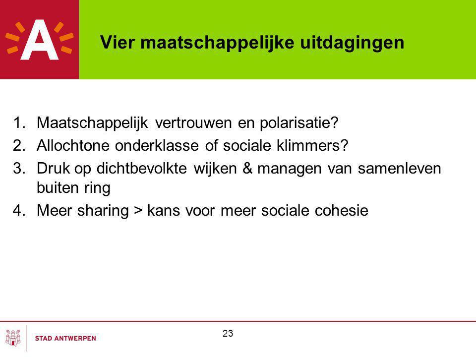 23 Vier maatschappelijke uitdagingen 1.Maatschappelijk vertrouwen en polarisatie? 2.Allochtone onderklasse of sociale klimmers? 3.Druk op dichtbevolkt