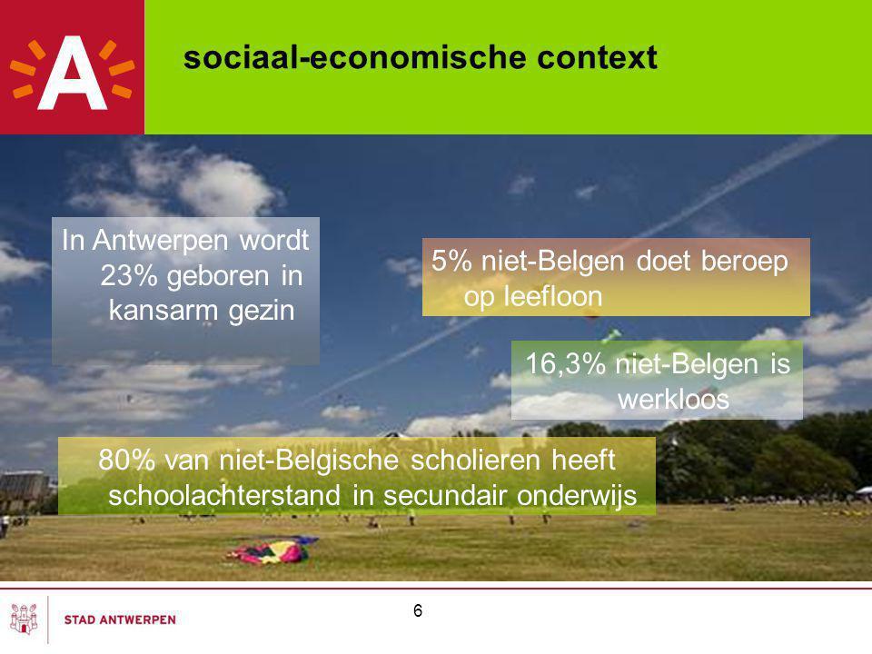 6 sociaal-economische context In Antwerpen wordt 23% geboren in kansarm gezin 16,3% niet-Belgen is werkloos 80% van niet-Belgische scholieren heeft schoolachterstand in secundair onderwijs 5% niet-Belgen doet beroep op leefloon