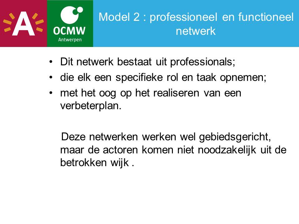 Model 2 : professioneel en functioneel netwerk - voorbeelden Netwerk Sociale Infopunten Gebiedsgericht werken – Deurne Noord Netwerk sociale economie Levanto Schipperskwartier: Geïntegreerde wijkaanpak Gezondheidsnetwerken in Antwerpen