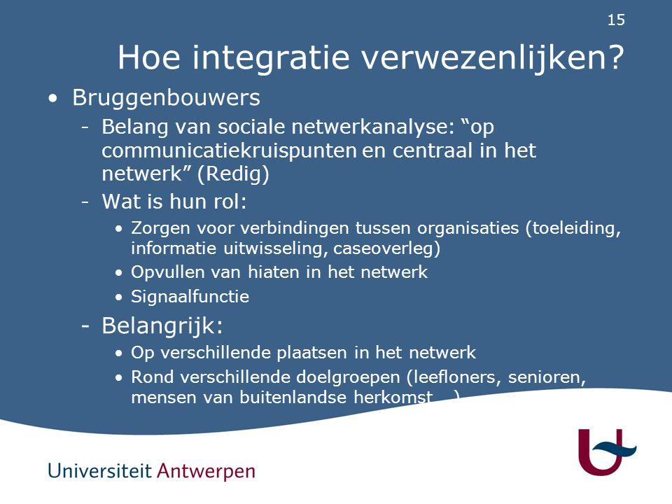 """15 Hoe integratie verwezenlijken? Bruggenbouwers -Belang van sociale netwerkanalyse: """"op communicatiekruispunten en centraal in het netwerk"""" (Redig) -"""