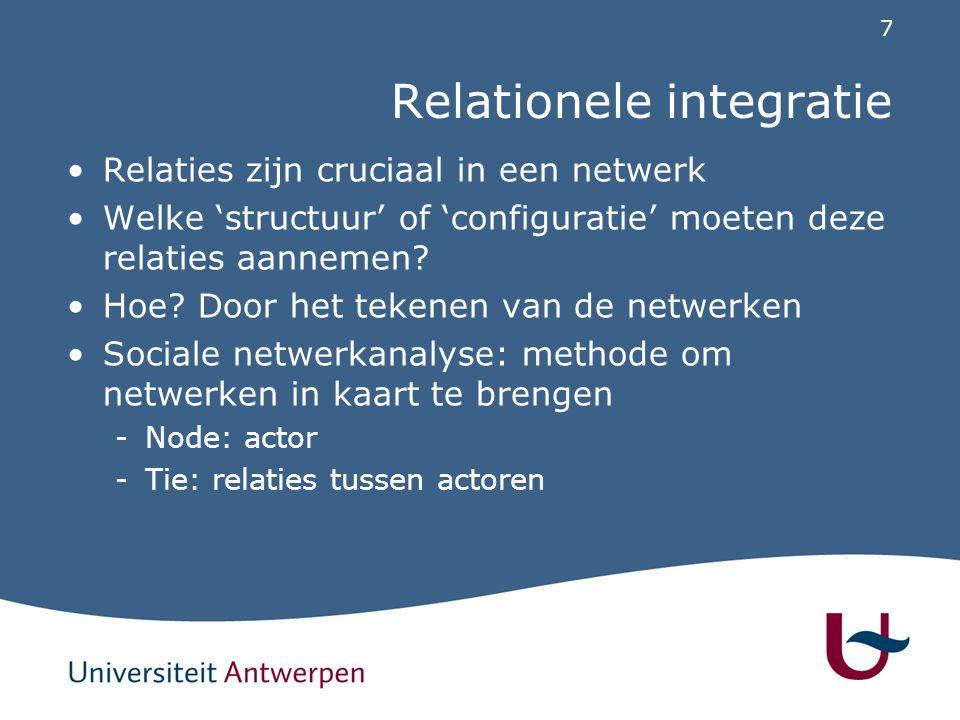 7 Relationele integratie Relaties zijn cruciaal in een netwerk Welke 'structuur' of 'configuratie' moeten deze relaties aannemen? Hoe? Door het tekene