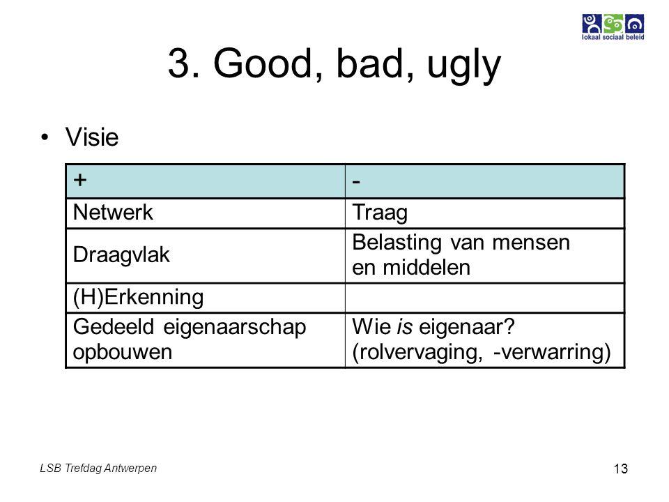 LSB Trefdag Antwerpen 13 3. Good, bad, ugly Visie +- NetwerkTraag Draagvlak Belasting van mensen en middelen (H)Erkenning Gedeeld eigenaarschap opbouw