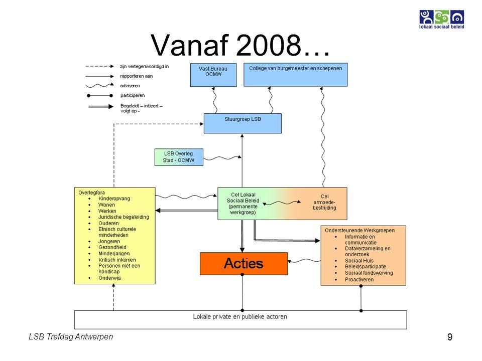 LSB Trefdag Antwerpen 9 Vanaf 2008…