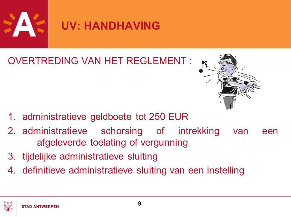 9 UV: HANDHAVING OVERTREDING VAN HET REGLEMENT : 1.administratieve geldboete tot 250 EUR 2.administratieve schorsing of intrekking van een afgeleverde toelating of vergunning 3.
