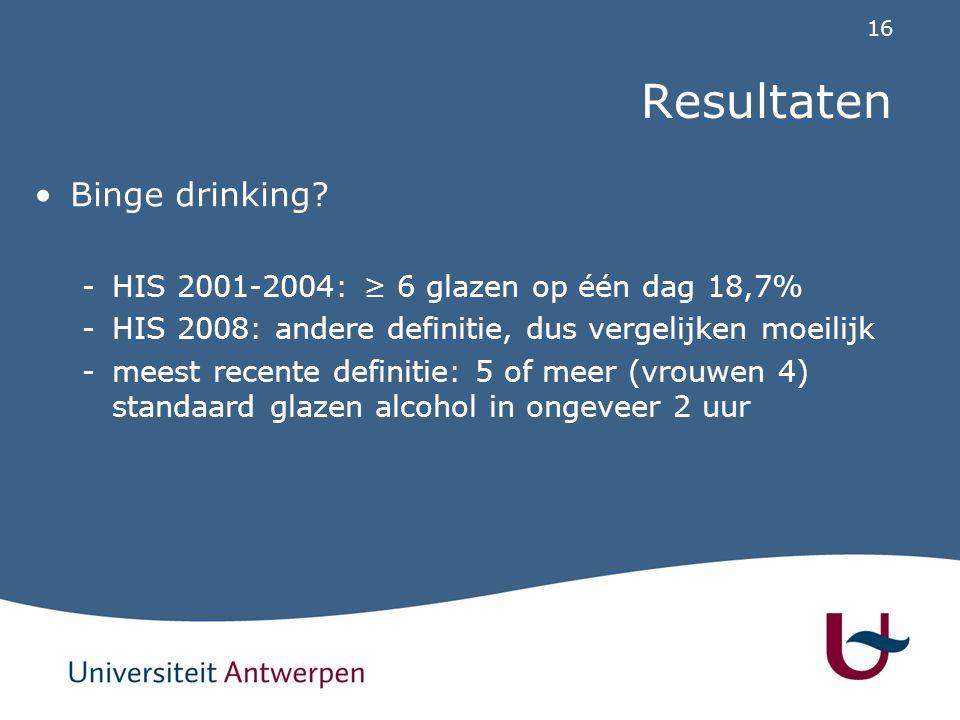 16 Resultaten Binge drinking? -HIS 2001-2004: ≥ 6 glazen op één dag 18,7% -HIS 2008: andere definitie, dus vergelijken moeilijk -meest recente definit