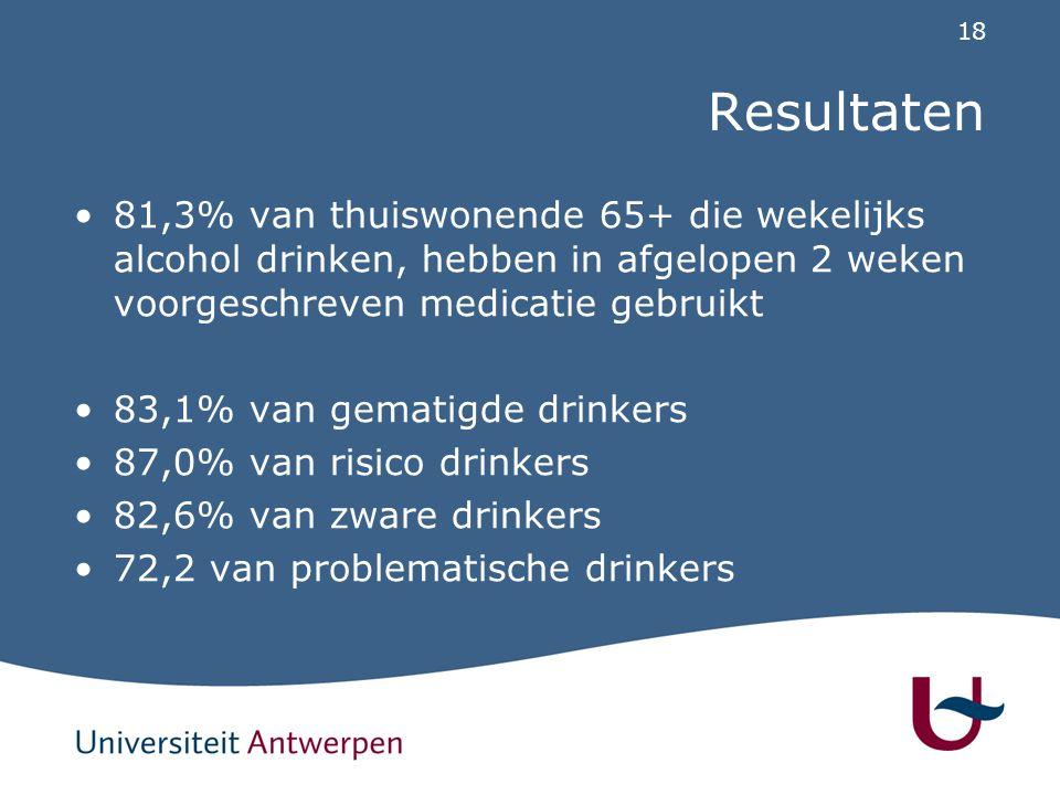 18 Resultaten 81,3% van thuiswonende 65+ die wekelijks alcohol drinken, hebben in afgelopen 2 weken voorgeschreven medicatie gebruikt 83,1% van gemati