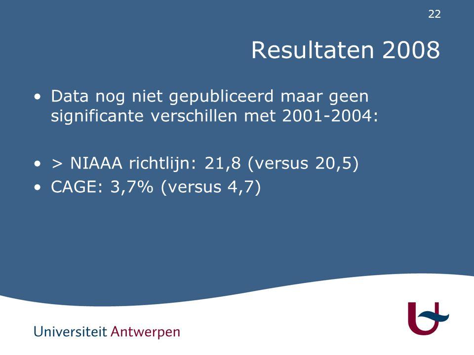 22 Resultaten 2008 Data nog niet gepubliceerd maar geen significante verschillen met 2001-2004: > NIAAA richtlijn: 21,8 (versus 20,5) CAGE: 3,7% (vers