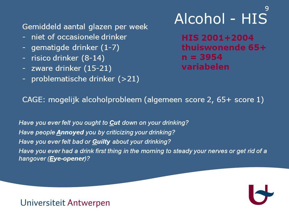 9 Alcohol - HIS Gemiddeld aantal glazen per week -niet of occasionele drinker -gematigde drinker (1-7) -risico drinker (8-14) -zware drinker (15-21) -