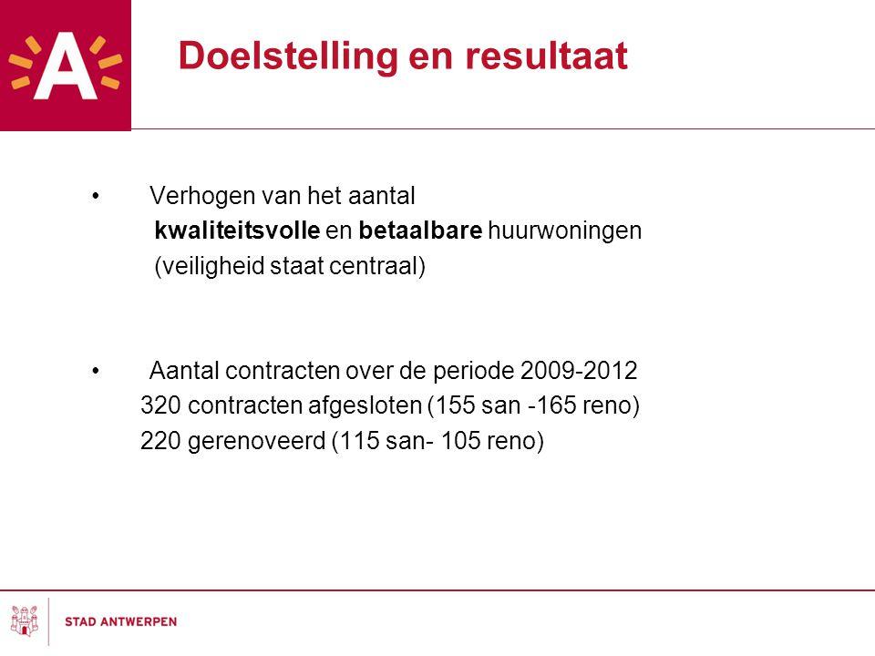 Doelstelling en resultaat Verhogen van het aantal kwaliteitsvolle en betaalbare huurwoningen (veiligheid staat centraal) Aantal contracten over de per