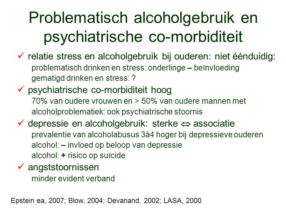 Problematisch alcoholgebruik en psychiatrische co-morbiditeit relatie stress en alcoholgebruik bij ouderen: niet éénduidig: problematisch drinken en s