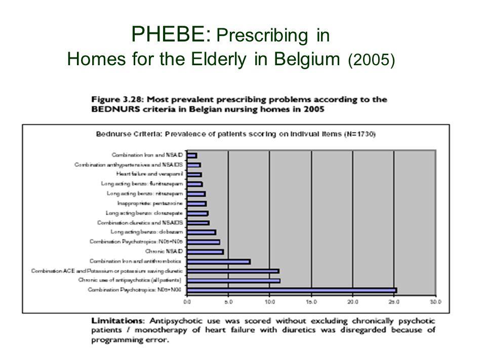 PHEBE: Prescribing in Homes for the Elderly in Belgium (2005)