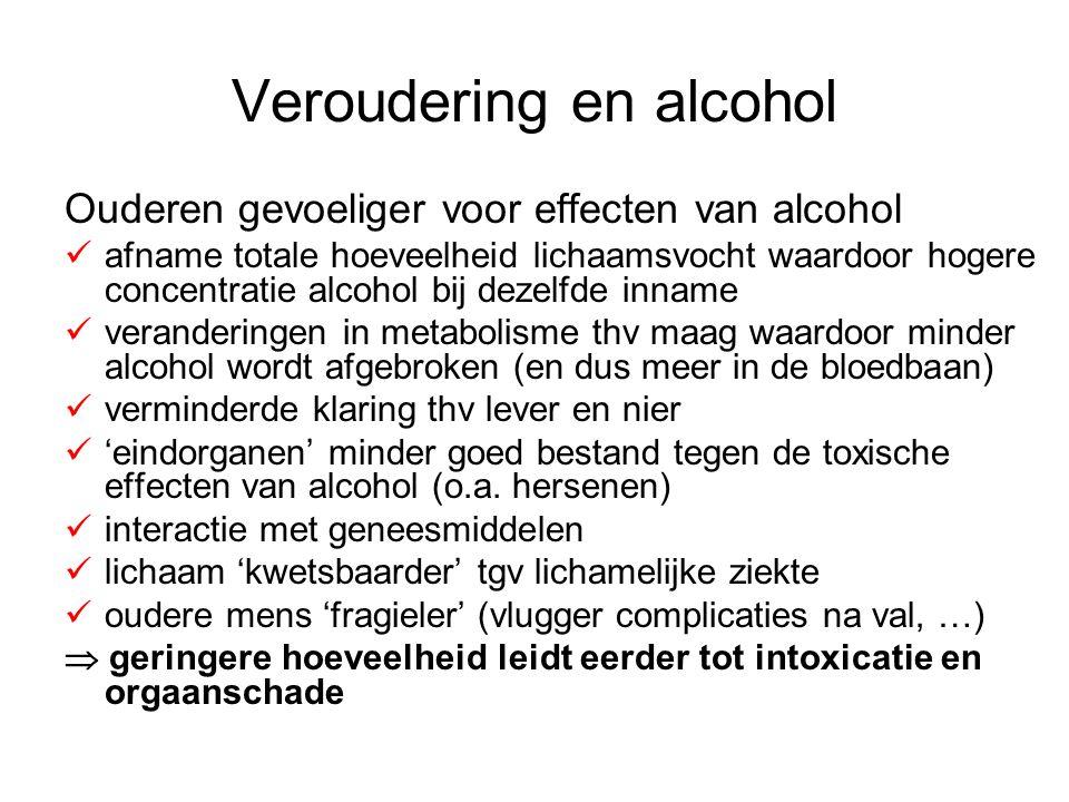 Veroudering en alcohol Ouderen gevoeliger voor effecten van alcohol afname totale hoeveelheid lichaamsvocht waardoor hogere concentratie alcohol bij d