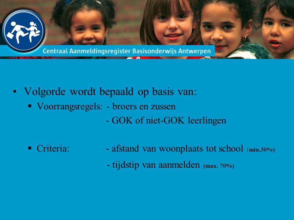 Volgorde wordt bepaald op basis van:  Voorrangsregels: - broers en zussen - GOK of niet-GOK leerlingen  Criteria: - afstand van woonplaats tot school (min.30%) - tijdstip van aanmelden (max.