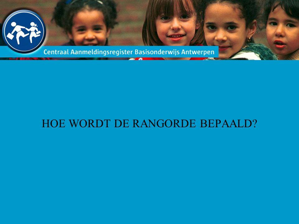 HOE WORDT DE RANGORDE BEPAALD