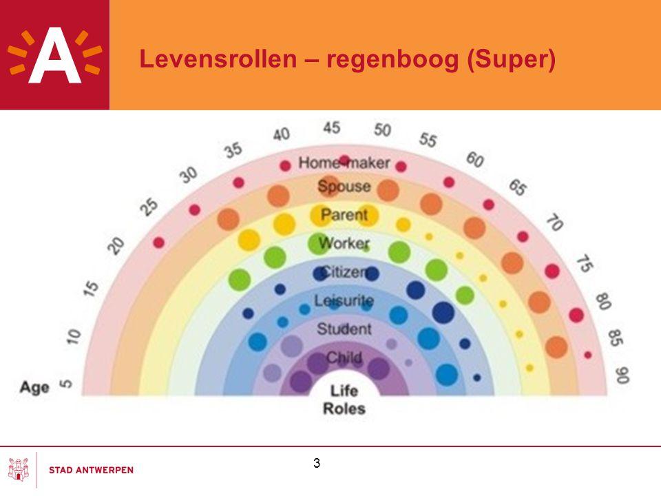 3 Levensrollen – regenboog (Super)