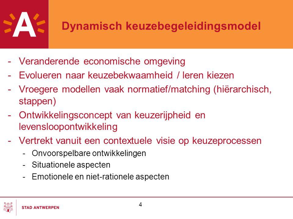 4 Dynamisch keuzebegeleidingsmodel -Veranderende economische omgeving -Evolueren naar keuzebekwaamheid / leren kiezen -Vroegere modellen vaak normatie