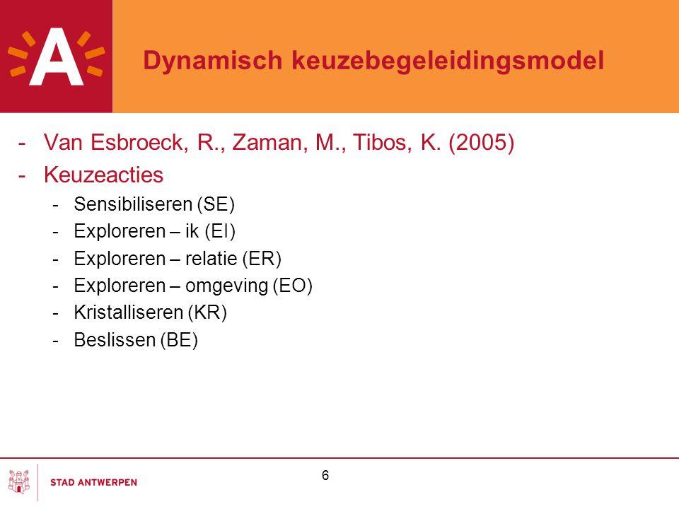 6 Dynamisch keuzebegeleidingsmodel -Van Esbroeck, R., Zaman, M., Tibos, K. (2005) -Keuzeacties -Sensibiliseren (SE) -Exploreren – ik (EI) -Exploreren