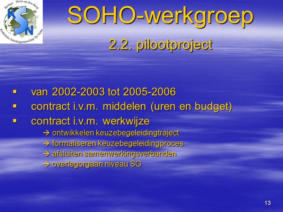 13 SOHO-werkgroep 2.2. pilootproject  van 2002-2003 tot 2005-2006  contract i.v.m. middelen (uren en budget)  contract i.v.m. werkwijze  ontwikkel