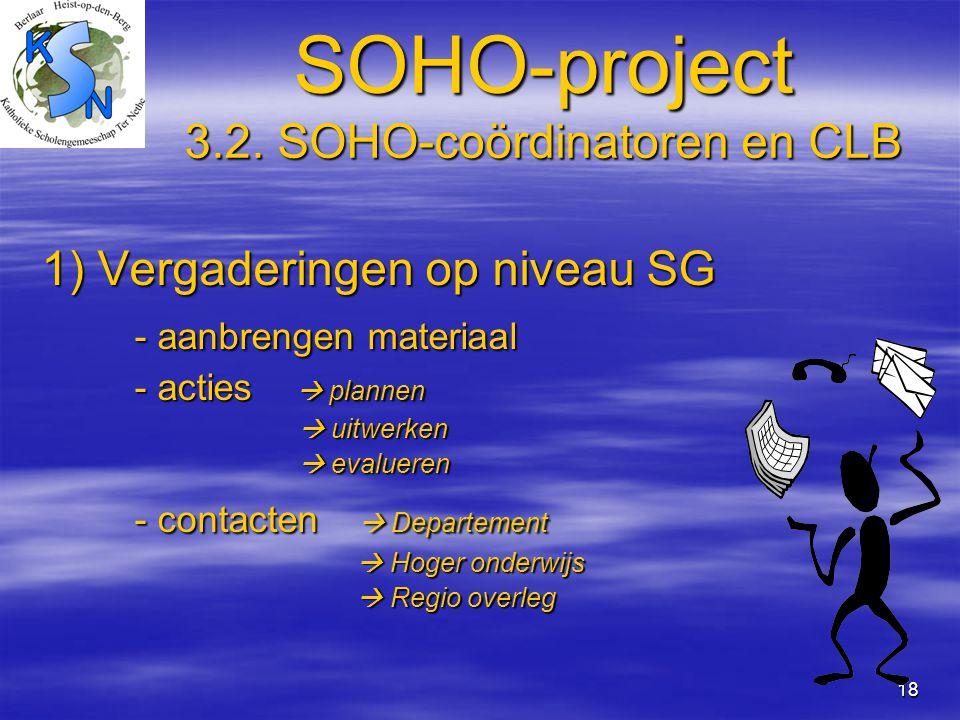 18 SOHO-project 3.2. SOHO-coördinatoren en CLB 1) Vergaderingen op niveau SG - aanbrengen materiaal - aanbrengen materiaal - acties  plannen - acties