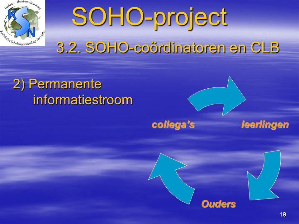 19 SOHO-project 3.2. SOHO-coördinatoren en CLB 2) Permanente informatiestroom leerlingen Ouders collega's